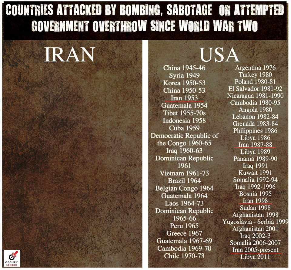 iran-vs-usa_wars