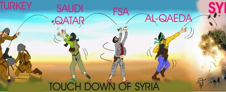 Terror gegen Syrien – Ein weiterer Schritt zur Schaffung der neuen amerikanischen Weltordnung