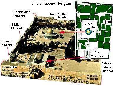 Wir fordern die Beendigung der Ausgrabungen unter der Alaqsa-Moschee und den freien Zugang der Palästinenser zum Tempelberg.